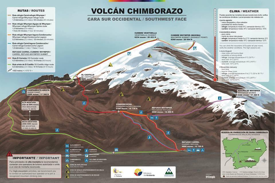 How long does it take to climb Chimborazo