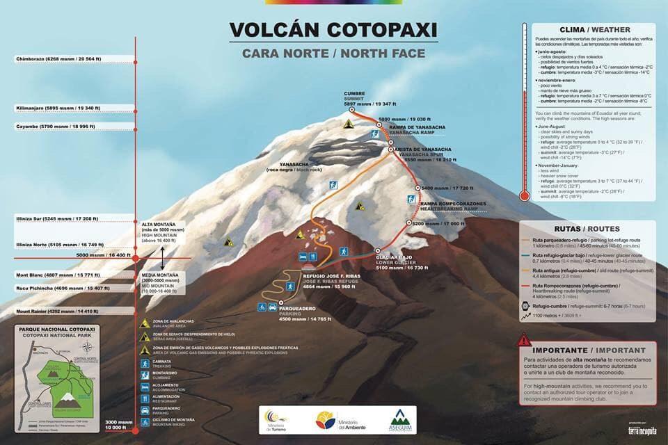 Climb Cotopaxi routes